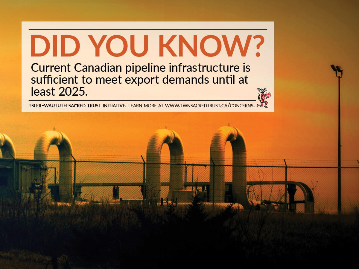 Current Canadian pipeline infrastructure is sufficient to meet export demand until at least 2025.