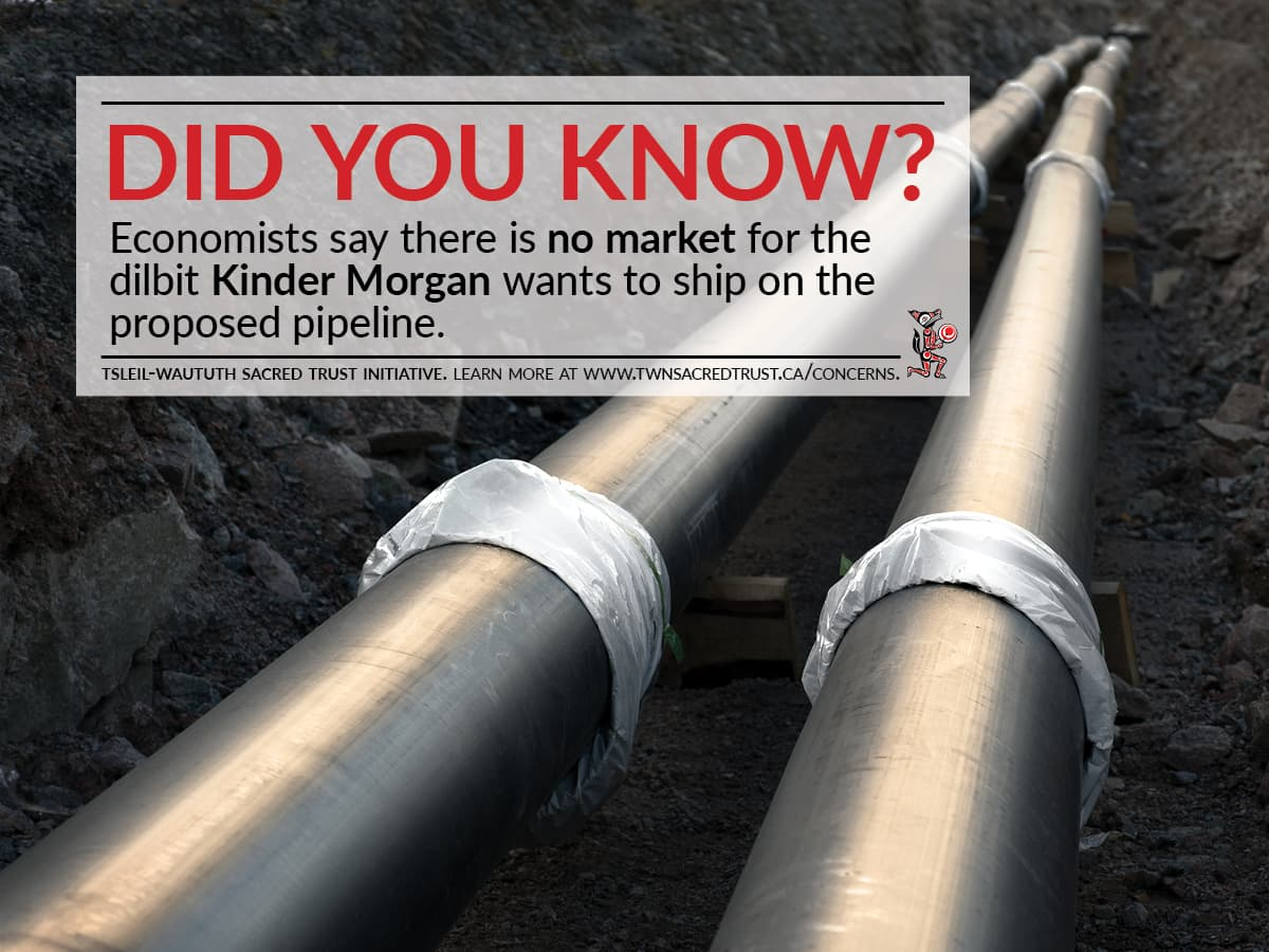 Economists say there is no market for the dilbit Kinder Morgan wants to ship on the proposed pipeline.